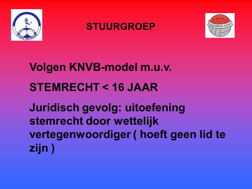 STUURGROEP Volgen KNVB-model m.u.v. STEMRECHT < 16 JAAR Juridisch gevolg: uitoefening stemrecht door wettelijk vertegenwoordiger ( hoeft geen lid te z