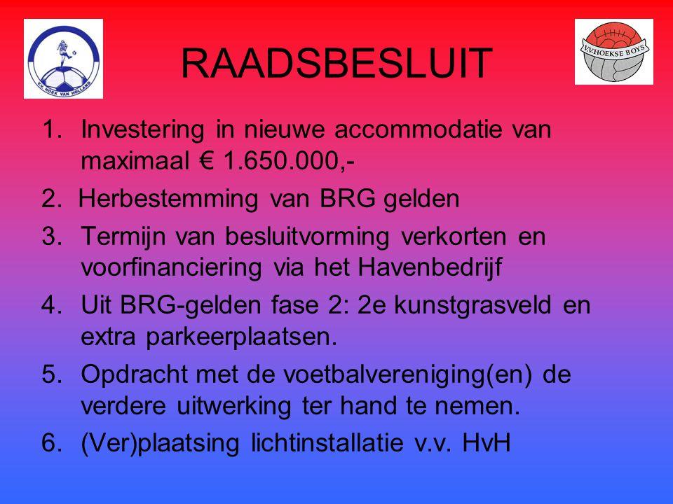 RAADSBESLUIT 1.Investering in nieuwe accommodatie van maximaal € 1.650.000,- 2. Herbestemming van BRG gelden 3.Termijn van besluitvorming verkorten en