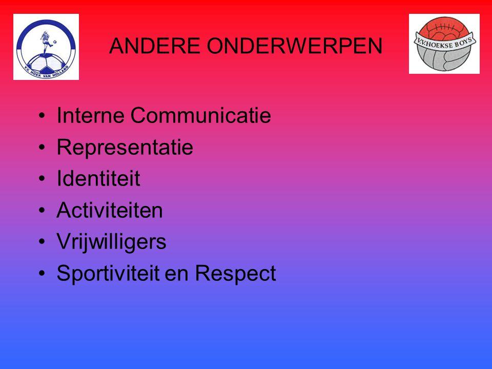 ANDERE ONDERWERPEN Interne Communicatie Representatie Identiteit Activiteiten Vrijwilligers Sportiviteit en Respect