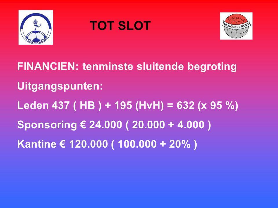 FINANCIEN: tenminste sluitende begroting Uitgangspunten: Leden 437 ( HB ) + 195 (HvH) = 632 (x 95 %) Sponsoring € 24.000 ( 20.000 + 4.000 ) Kantine €
