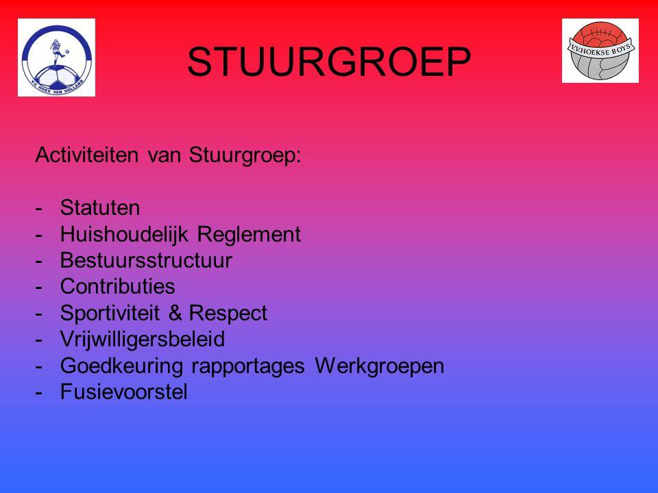 STUURGROEP Statuten: volgen KNVB-Model Verschillen HB en HvH: HB: alle leden 1 stem geen volmacht HvH: jeugd < 18 jaar 1 stem; > 18 jaar 3 stemmen wel volmacht