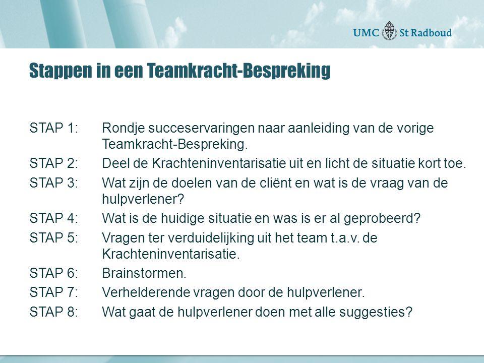 Onderzoekscentrum maatschappelijke zorg gedreven door kennis, bewogen door mensen Stappen in een Teamkracht-Bespreking STAP 1: Rondje succeservaringen naar aanleiding van de vorige Teamkracht-Bespreking.