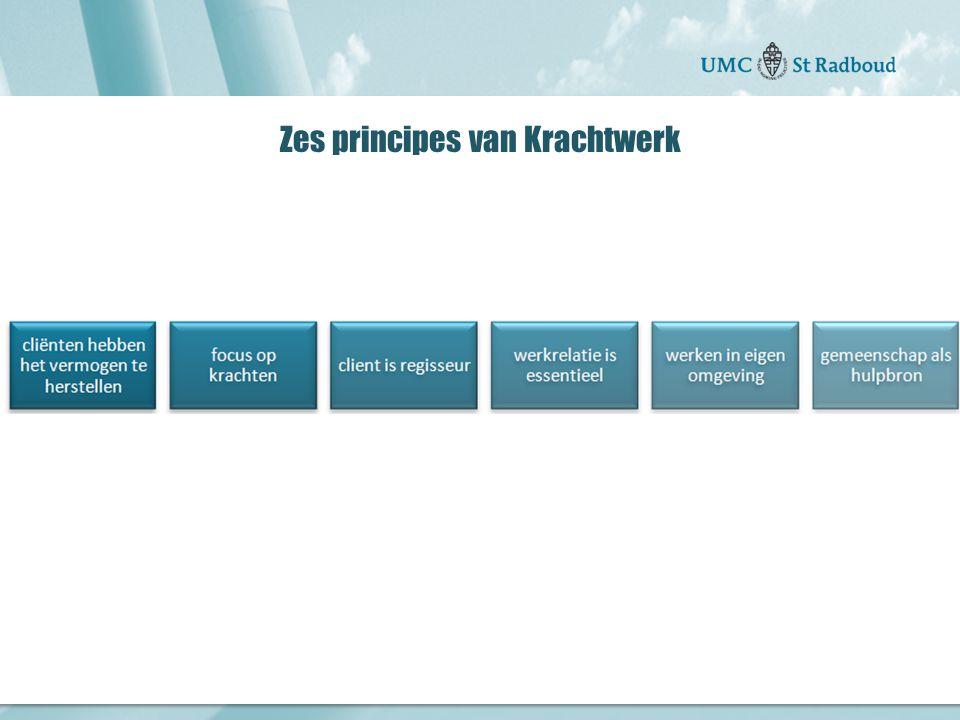 Onderzoekscentrum maatschappelijke zorg gedreven door kennis, bewogen door mensen Zes principes van Krachtwerk