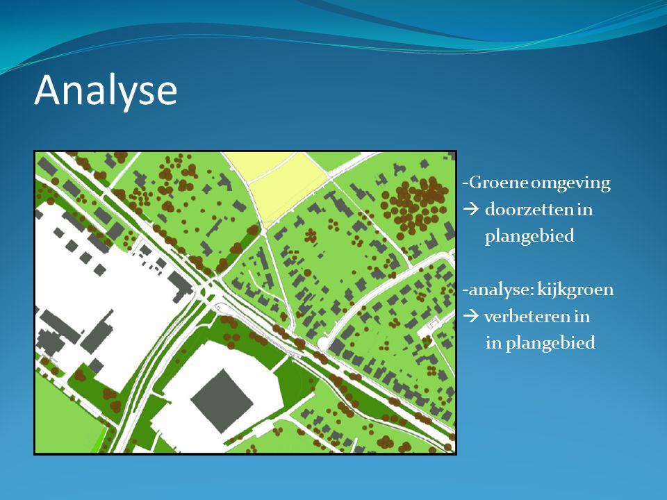 Analyse -Groene omgeving  doorzetten in plangebied -analyse: kijkgroen  verbeteren in in plangebied