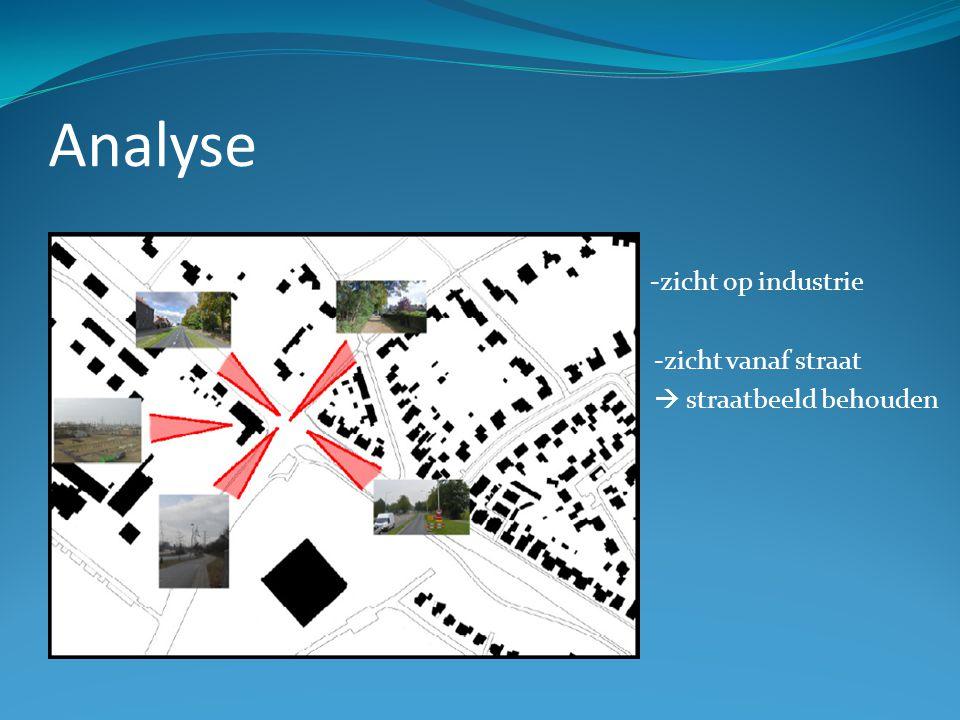 Analyse -zicht op industrie -zicht vanaf straat  straatbeeld behouden