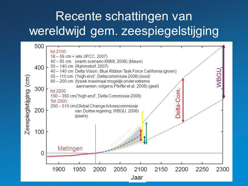 Recente schattingen van wereldwijd gem. zeespiegelstijging WBGU Rahmstorf 2007 Metingen tot 2100: 18 – 59 cm + iets (IPCC, 2007) 40 – 85 cm(warm scen