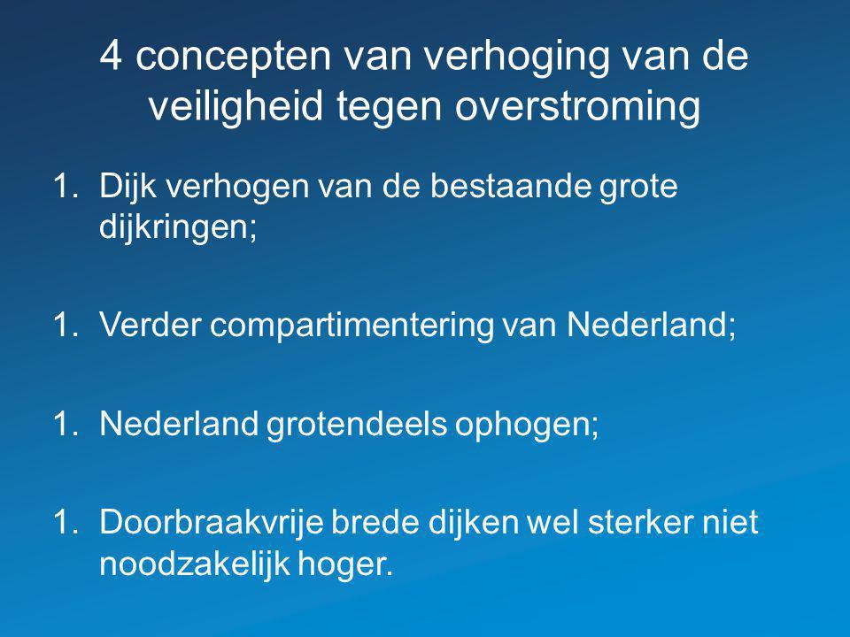 4 concepten van verhoging van de veiligheid tegen overstroming 1.Dijk verhogen van de bestaande grote dijkringen; 1.Verder compartimentering van Nederland; 1.Nederland grotendeels ophogen; 1.Doorbraakvrije brede dijken wel sterker niet noodzakelijk hoger.