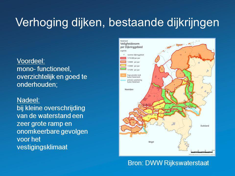 Verhoging dijken, bestaande dijkrijngen Voordeel: mono- functioneel, overzichtelijk en goed te onderhouden; Nadeel: bij kleine overschrijding van de w