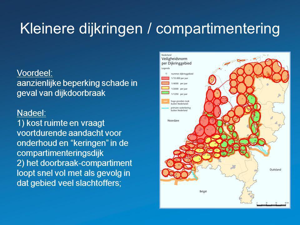 Kleinere dijkringen / compartimentering Voordeel: aanzienlijke beperking schade in geval van dijkdoorbraak Nadeel: 1) kost ruimte en vraagt voortduren