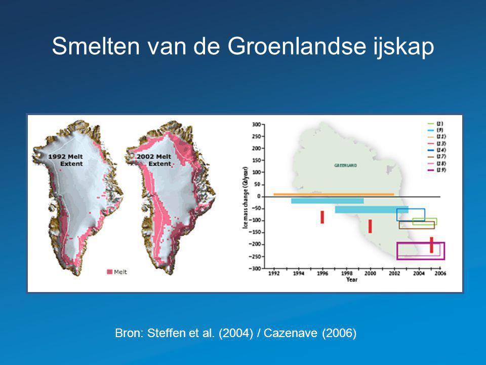 Smelten van de Groenlandse ijskap Bron: Steffen et al. (2004) / Cazenave (2006)
