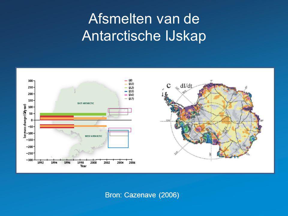 Afsmelten van de Antarctische IJskap Bron: Cazenave (2006)