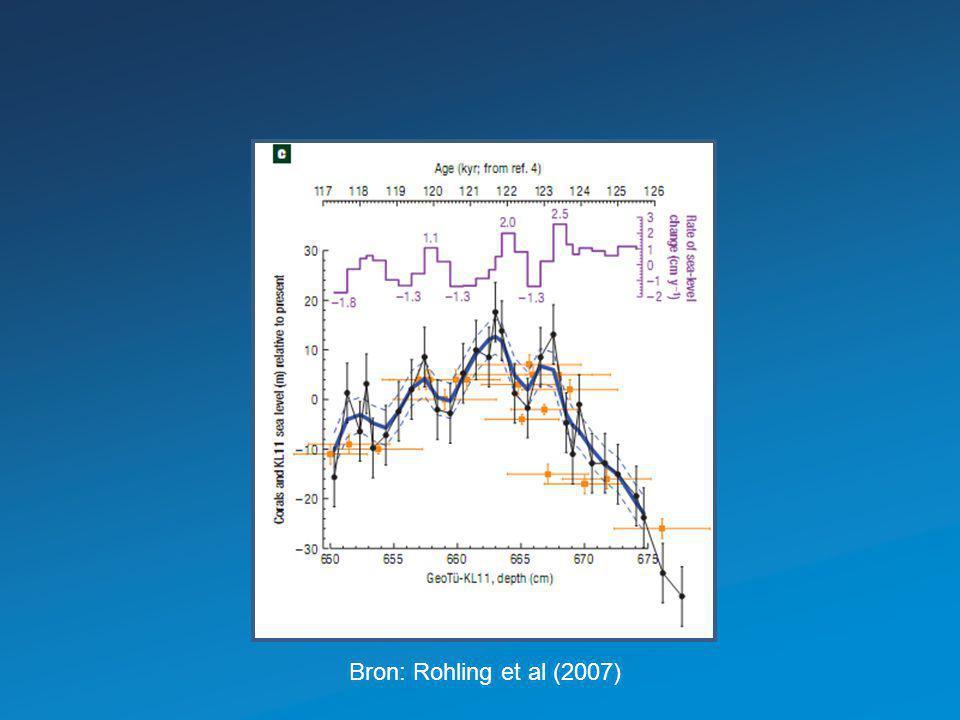 Bron: Rohling et al (2007)