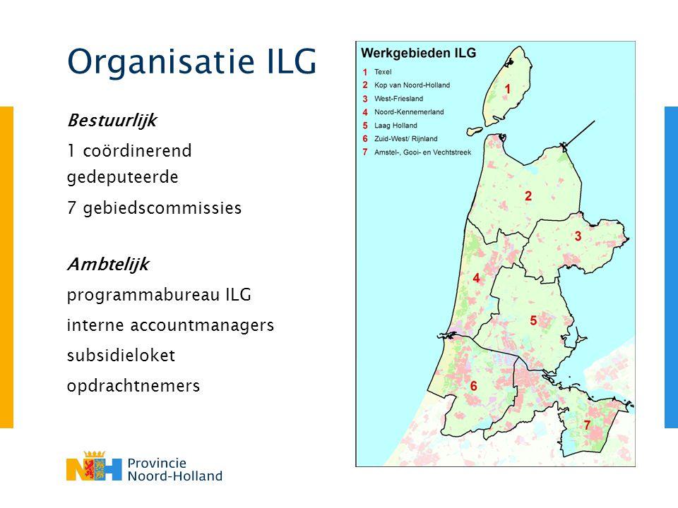 Organisatie ILG Bestuurlijk 1 coördinerend gedeputeerde 7 gebiedscommissies Ambtelijk programmabureau ILG interne accountmanagers subsidieloket opdrachtnemers