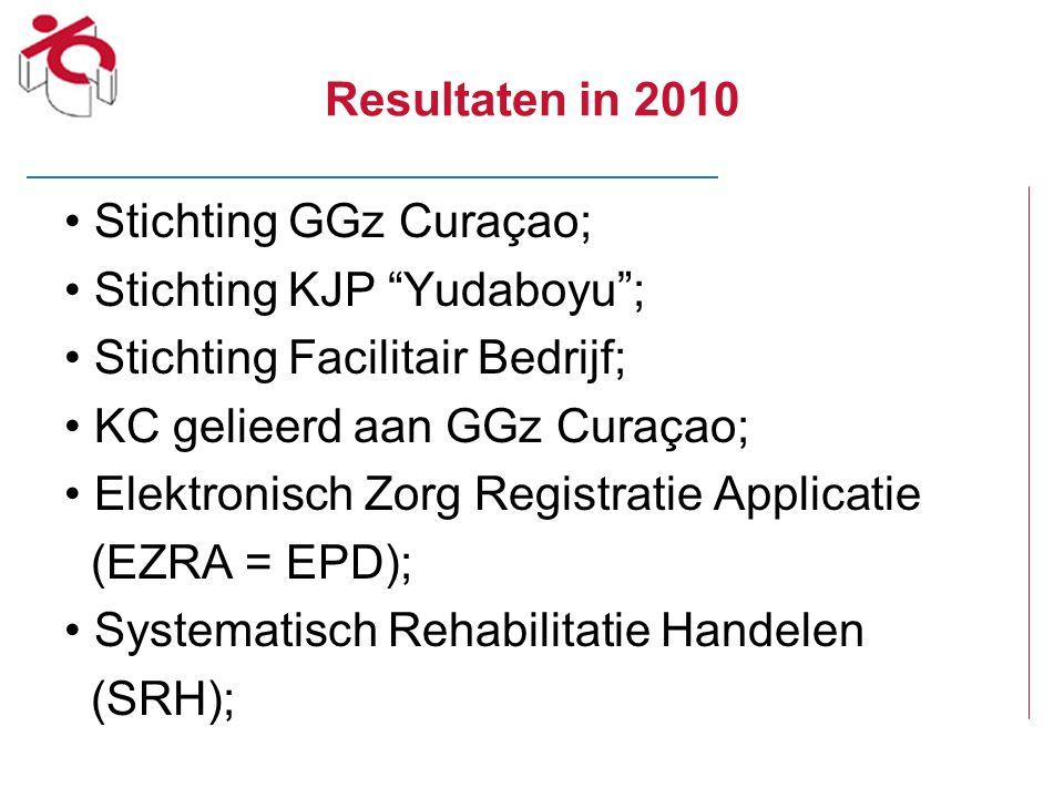 "Resultaten in 2010 Stichting GGz Curaçao; Stichting KJP ""Yudaboyu""; Stichting Facilitair Bedrijf; KC gelieerd aan GGz Curaçao; Elektronisch Zorg Regis"
