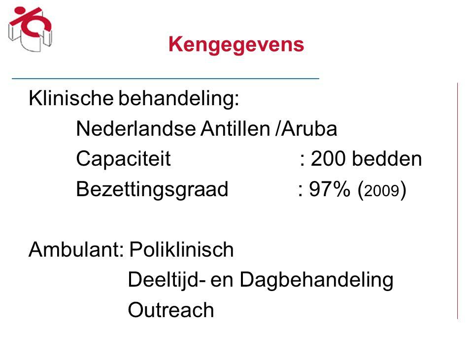 Kengegevens Klinische behandeling: Nederlandse Antillen /Aruba Capaciteit : 200 bedden Bezettingsgraad : 97% ( 2009 ) Ambulant: Poliklinisch Deeltijd-