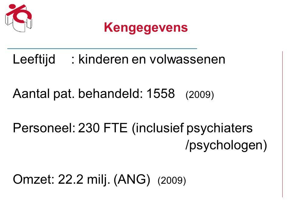 Kengegevens Leeftijd: kinderen en volwassenen Aantal pat. behandeld: 1558 (2009) Personeel: 230 FTE (inclusief psychiaters /psychologen) Omzet: 22.2 m