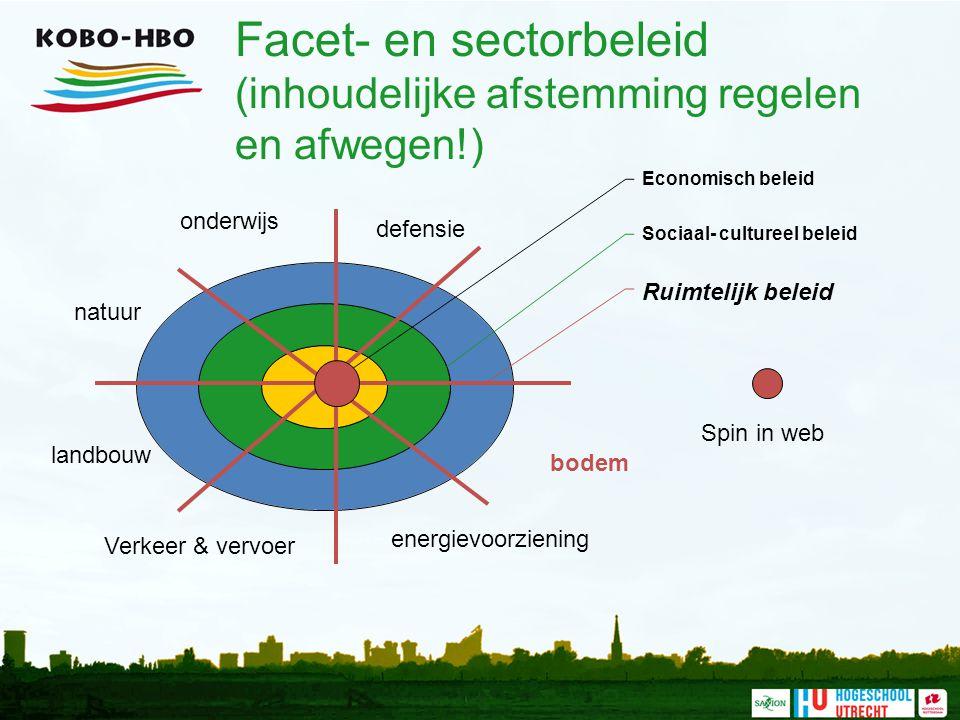 Facet- en sectorbeleid (inhoudelijke afstemming regelen en afwegen!) Spin in web onderwijs natuur energievoorziening defensie Verkeer & vervoer landbo
