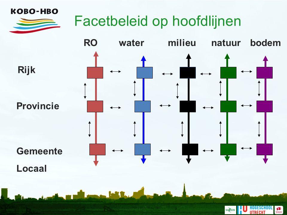 Facetbeleid op hoofdlijnen RO water milieu natuur bodem Rijk Provincie Gemeente Locaal