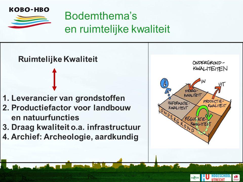 Bodemthema's en ruimtelijke kwaliteit Ruimtelijke Kwaliteit 1. Leverancier van grondstoffen 2. Productiefactor voor landbouw en natuurfuncties 3. Draa