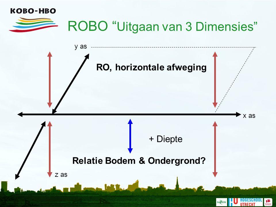 """ROBO """" Uitgaan van 3 Dimensies"""" RO, horizontale afweging x as y as Relatie Bodem & Ondergrond? + Diepte z as"""