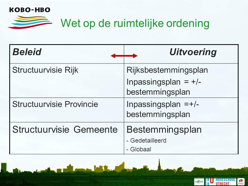 Beleid Uitvoering Structuurvisie RijkRijksbestemmingsplan Inpassingsplan = +/- bestemmingsplan Structuurvisie ProvincieInpassingsplan =+/- bestemmings