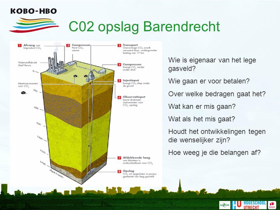 C02 opslag Barendrecht Wie is eigenaar van het lege gasveld? Wie gaan er voor betalen? Over welke bedragen gaat het? Wat kan er mis gaan? Wat als het