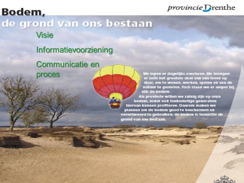 VisieInformatievoorziening Communicatie en proces
