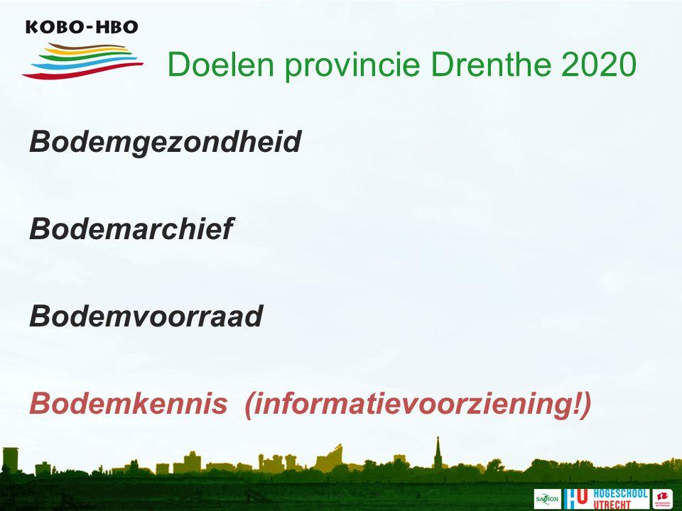 Doelen provincie Drenthe 2020 Bodemgezondheid Bodemarchief Bodemvoorraad Bodemkennis (informatievoorziening!)