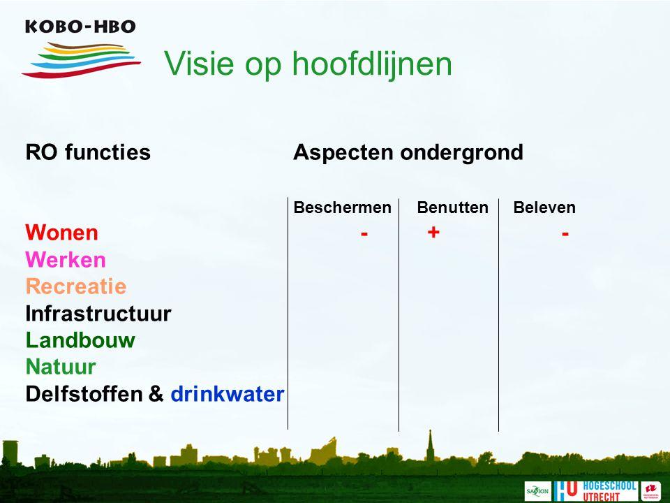 Visie op hoofdlijnen RO functies Aspecten ondergrond Beschermen Benutten Beleven Wonen -+- Werken Recreatie Infrastructuur Landbouw Natuur Delfstoffen