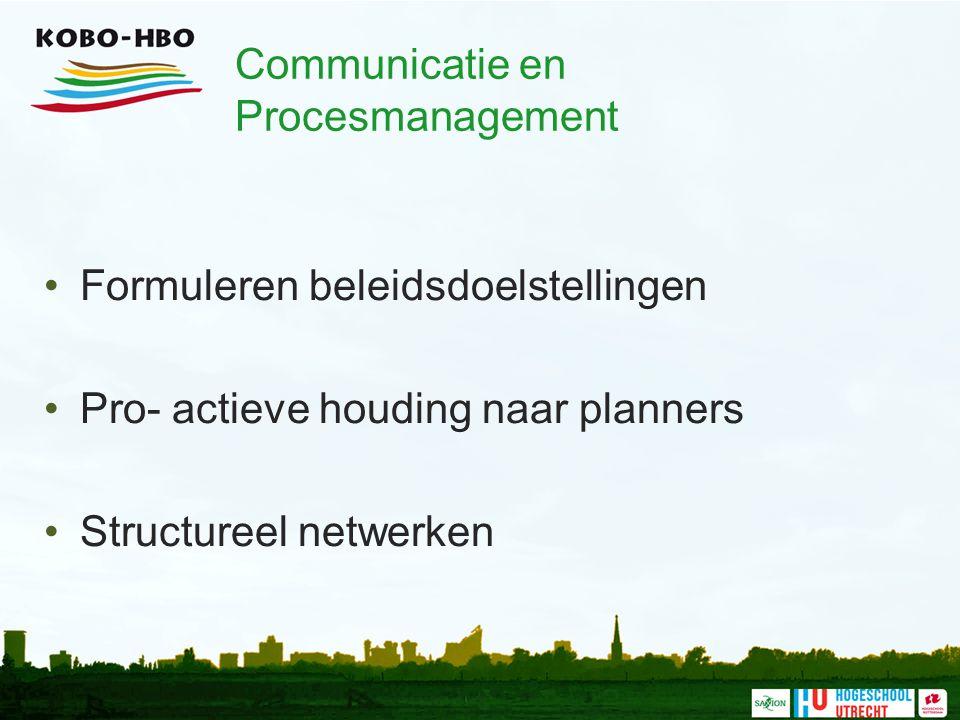 Communicatie en Procesmanagement Formuleren beleidsdoelstellingen Pro- actieve houding naar planners Structureel netwerken