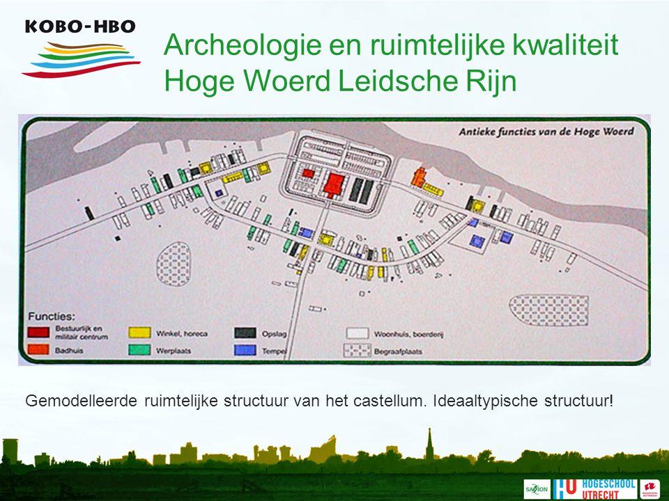 Archeologie en ruimtelijke kwaliteit Hoge Woerd Leidsche Rijn Gemodelleerde ruimtelijke structuur van het castellum. Ideaaltypische structuur!