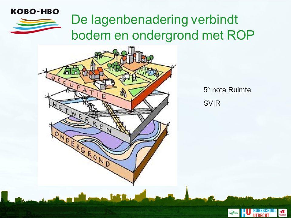 De lagenbenadering verbindt bodem en ondergrond met ROP 5 e nota Ruimte SVIR