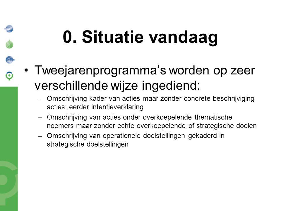 0. Situatie vandaag Tweejarenprogramma's worden op zeer verschillende wijze ingediend: –Omschrijving kader van acties maar zonder concrete beschrijvig