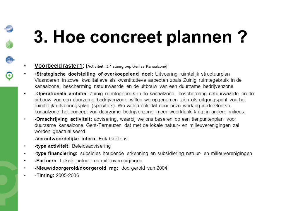 3. Hoe concreet plannen ? Voorbeeld raster 1: ( Activiteit: 3.4 stuurgroep Gentse Kanaalzone) - Strategische doelstelling of overkoepelend doel: Uitvo
