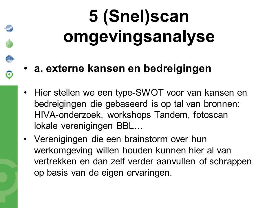 5 (Snel)scan omgevingsanalyse a.