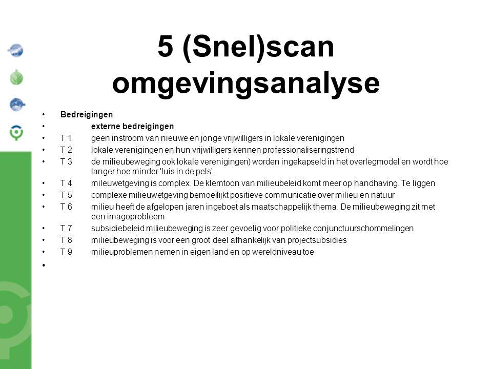 5 (Snel)scan omgevingsanalyse Bedreigingen externe bedreigingen T 1geen instroom van nieuwe en jonge vrijwilligers in lokale verenigingen T 2lokale ve