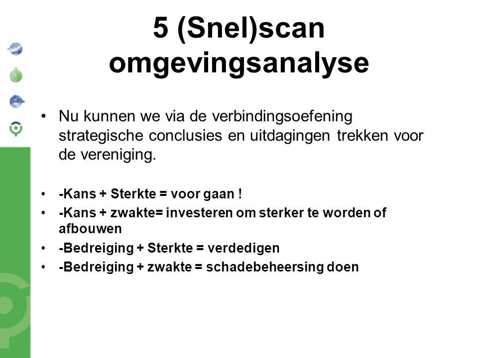 5 (Snel)scan omgevingsanalyse Nu kunnen we via de verbindingsoefening strategische conclusies en uitdagingen trekken voor de vereniging. -Kans + Sterk