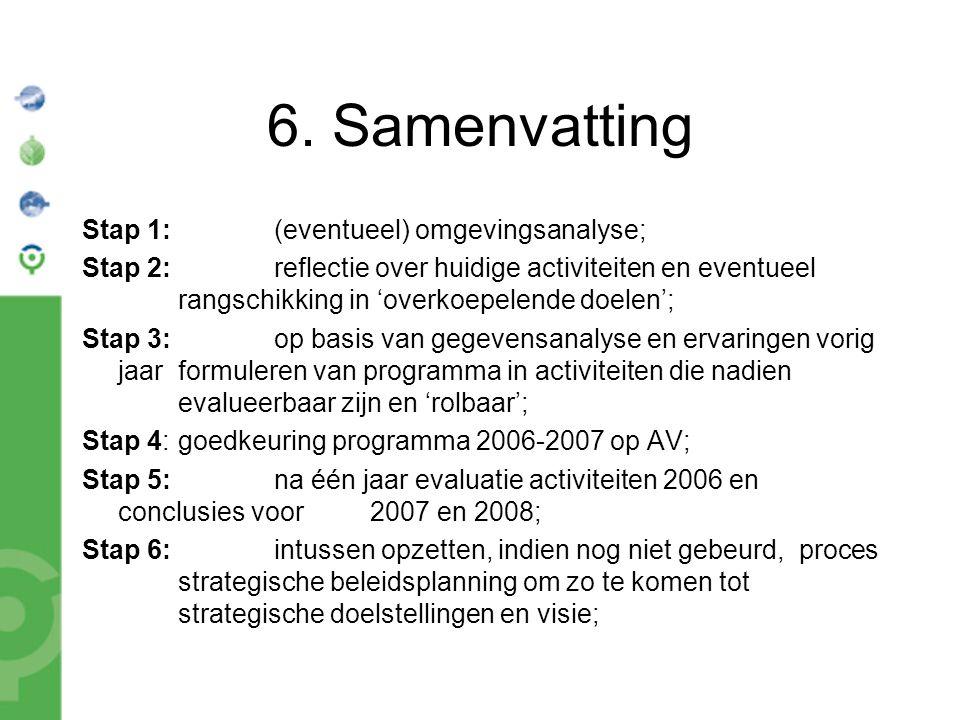6. Samenvatting Stap 1: (eventueel) omgevingsanalyse; Stap 2: reflectie over huidige activiteiten en eventueel rangschikking in 'overkoepelende doelen