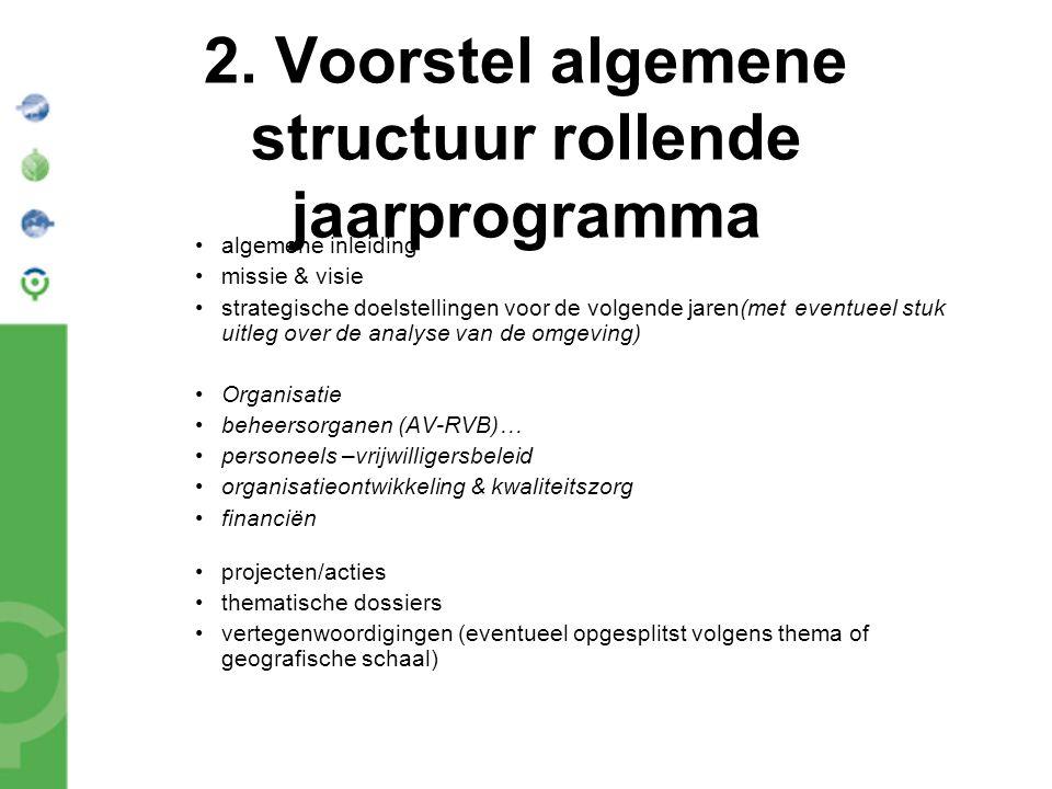 2. Voorstel algemene structuur rollende jaarprogramma algemene inleiding missie & visie strategische doelstellingen voor de volgende jaren(met eventue