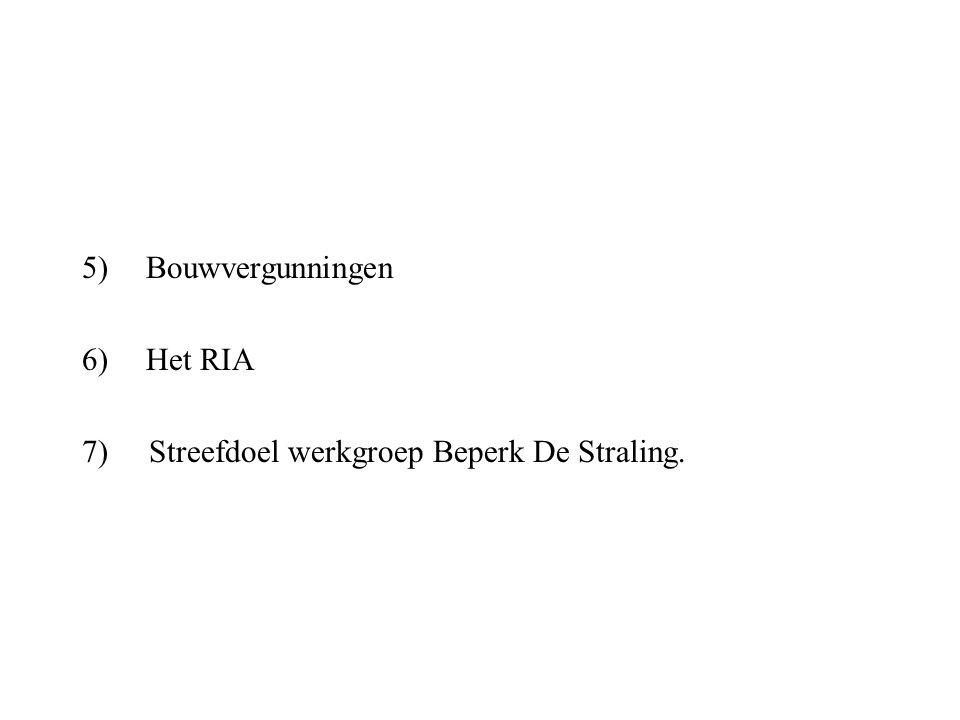 5)Bouwvergunningen 6)Het RIA 7) Streefdoel werkgroep Beperk De Straling.