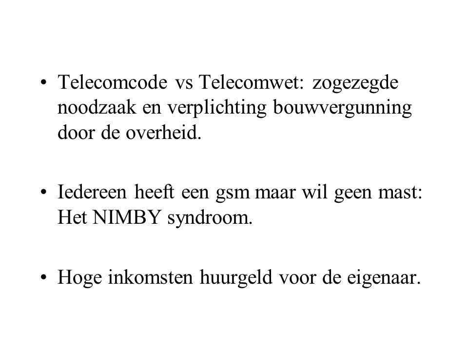 Telecomcode vs Telecomwet: zogezegde noodzaak en verplichting bouwvergunning door de overheid. Iedereen heeft een gsm maar wil geen mast: Het NIMBY sy