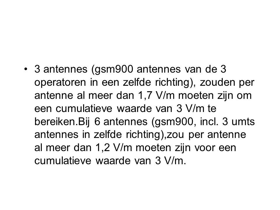 3 antennes (gsm900 antennes van de 3 operatoren in een zelfde richting), zouden per antenne al meer dan 1,7 V/m moeten zijn om een cumulatieve waarde