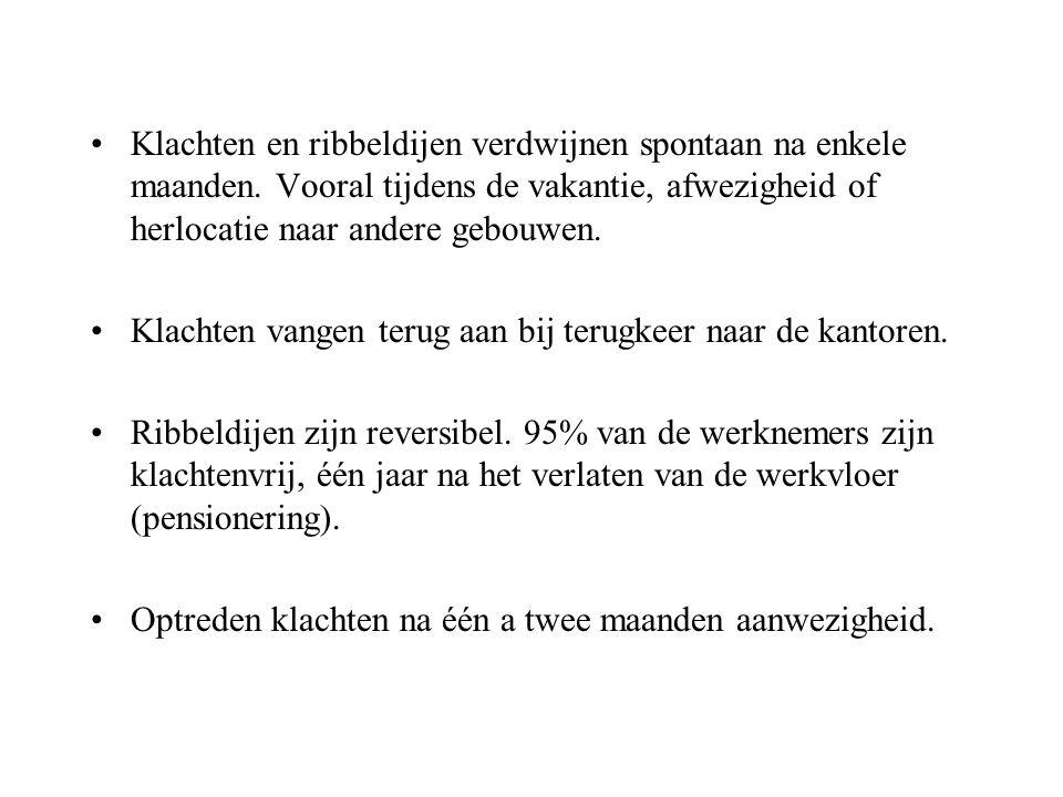 6) Het Ria Volledig op maat geschreven door de industrie!