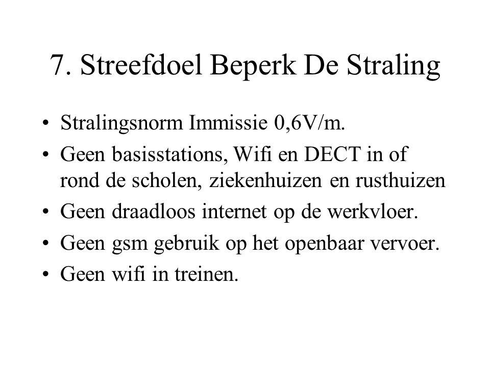 7. Streefdoel Beperk De Straling Stralingsnorm Immissie 0,6V/m. Geen basisstations, Wifi en DECT in of rond de scholen, ziekenhuizen en rusthuizen Gee