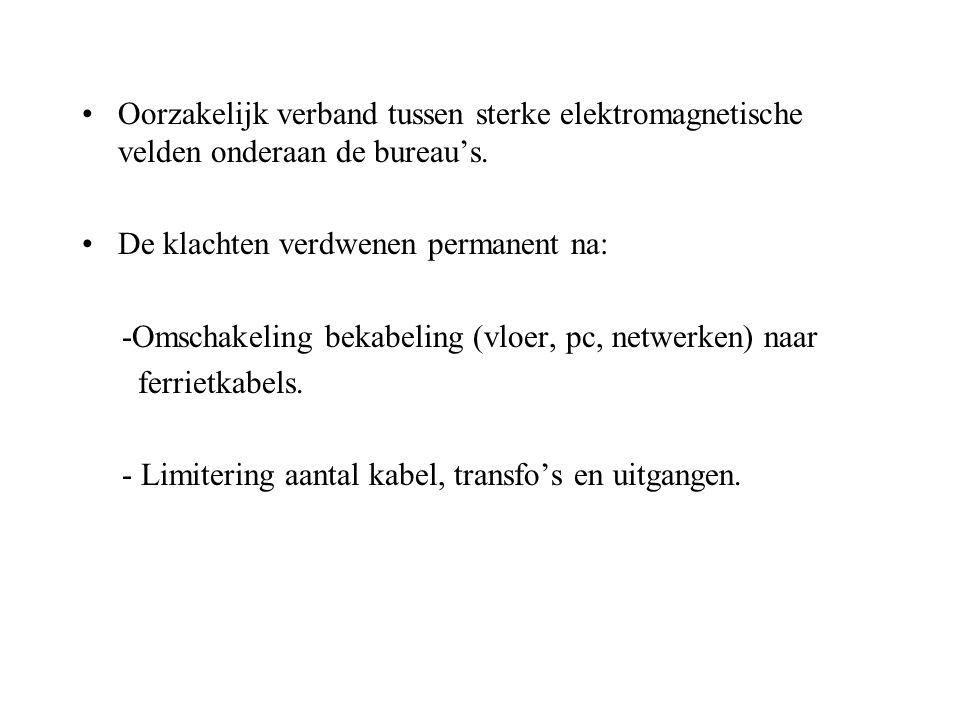 2.De ICNIRP norm en de WHO. Wie is de ICNIRP.