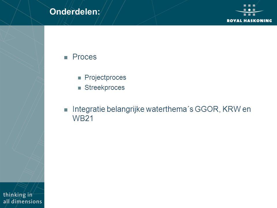 Onderdelen: n Proces n Projectproces n Streekproces n Integratie belangrijke waterthema´s GGOR, KRW en WB21