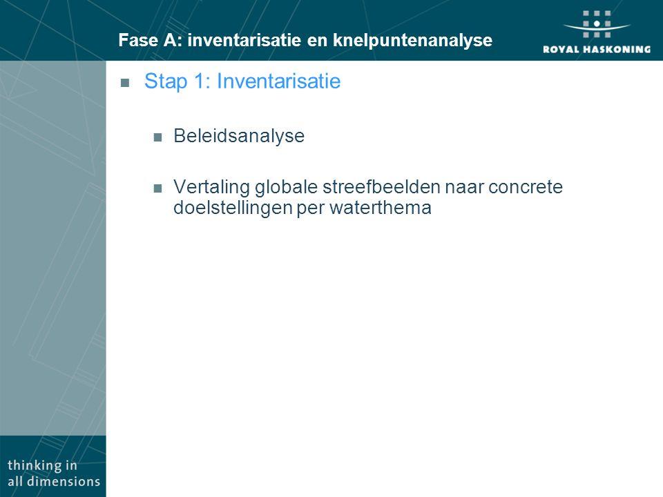 Fase A: inventarisatie en knelpuntenanalyse n Stap 1: Inventarisatie n Beleidsanalyse n Vertaling globale streefbeelden naar concrete doelstellingen per waterthema