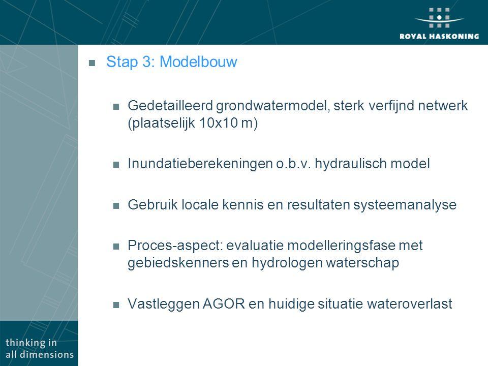 n Stap 3: Modelbouw n Gedetailleerd grondwatermodel, sterk verfijnd netwerk (plaatselijk 10x10 m) n Inundatieberekeningen o.b.v.