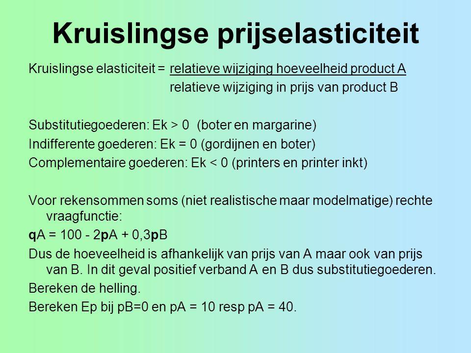 Kruislingse prijselasticiteit Kruislingse elasticiteit = relatieve wijziging hoeveelheid product A relatieve wijziging in prijs van product B Substitu