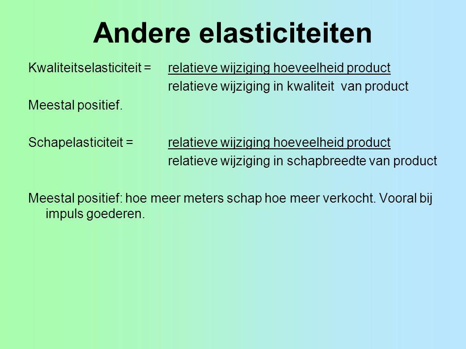 Andere elasticiteiten Kwaliteitselasticiteit = relatieve wijziging hoeveelheid product relatieve wijziging in kwaliteit van product Meestal positief.